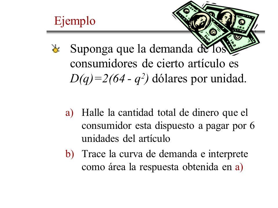 Suponga que la demanda de los consumidores de cierto artículo es D(q)=2(64 - q 2 ) dólares por unidad.