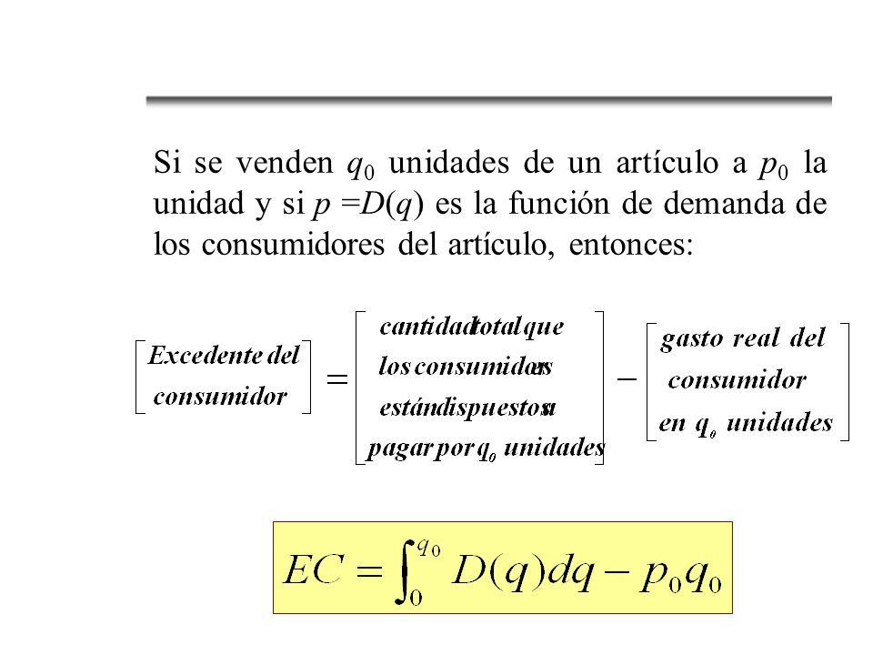 Si se venden q 0 unidades de un artículo a p 0 la unidad y si p =D(q) es la función de demanda de los consumidores del artículo, entonces: