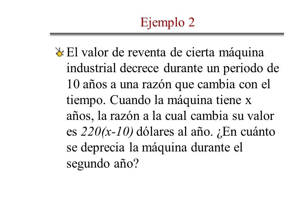 p = S(q) Excedente de los productores p (dólares por unidad) q ( unidades) q0q0 P0P0 Excedente de los productores