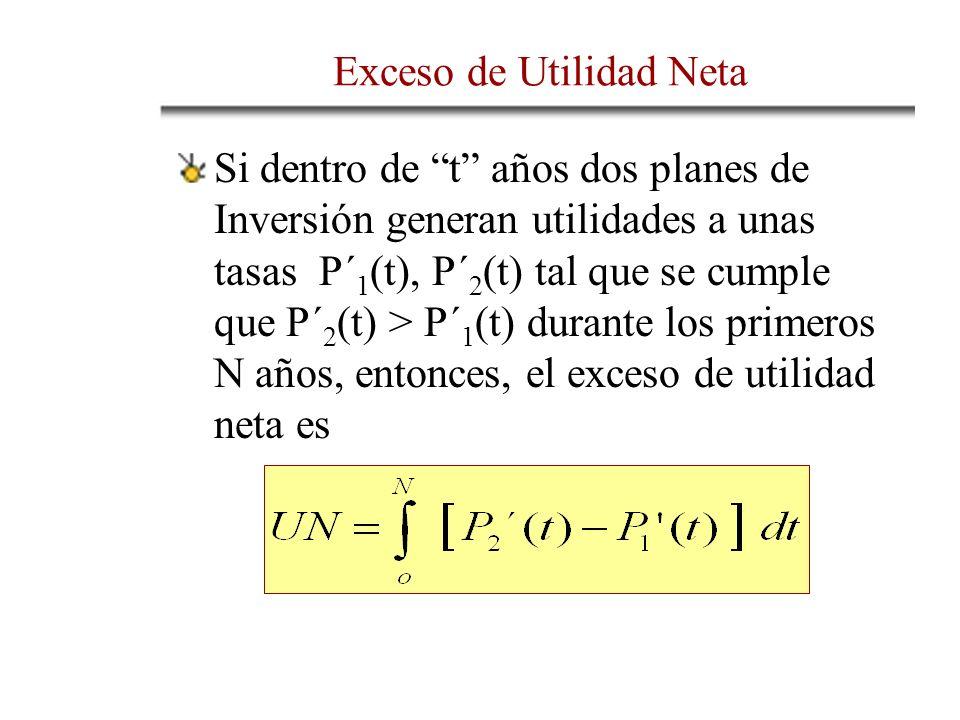 Si dentro de t años dos planes de Inversión generan utilidades a unas tasas P´ 1 (t), P´ 2 (t) tal que se cumple que P´ 2 (t) > P´ 1 (t) durante los primeros N años, entonces, el exceso de utilidad neta es Exceso de Utilidad Neta