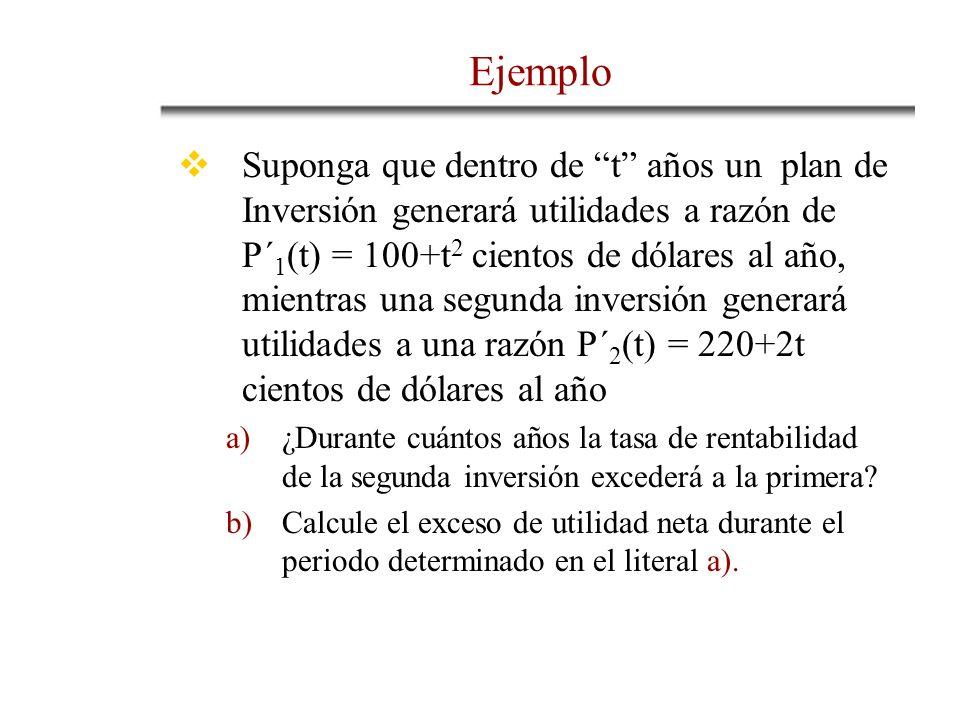 Ejemplo 2 La demanda (D) y la oferta (S) de cierto artículo que se vende a p dólares están dadas por: D(q)= 100 – q 2 y a) Graficar ambas funciones y determine el gasto en el equilibrio.