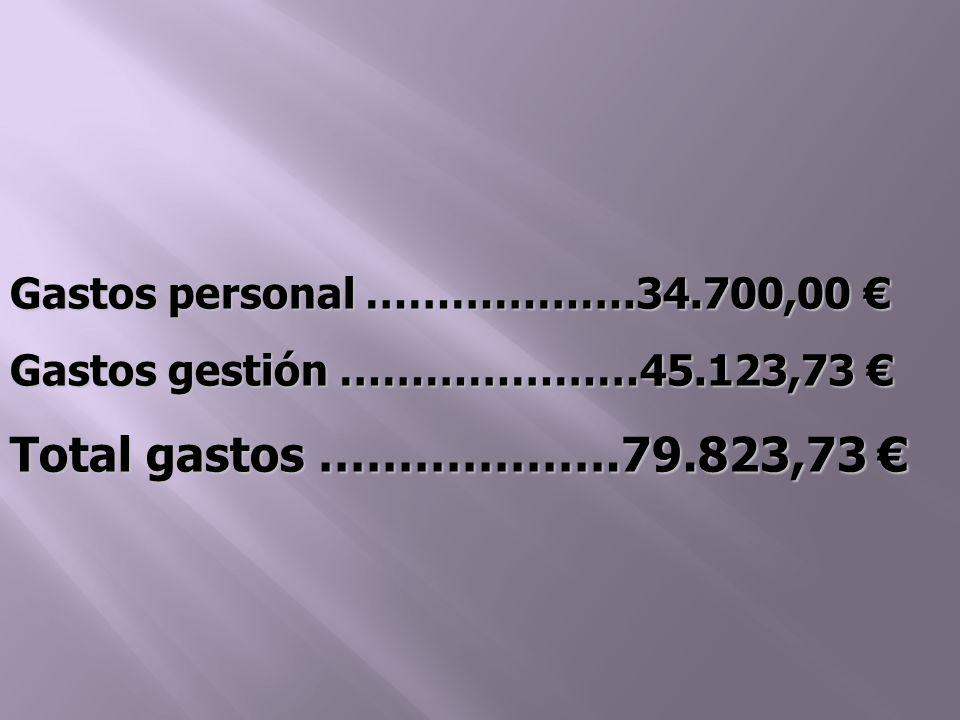 Gastos personal ……………….34.700,00 Gastos personal ……………….34.700,00 Gastos gestión …………………45.123,73 Gastos gestión …………………45.123,73 Total gastos ……………….79.823,73 Total gastos ……………….79.823,73