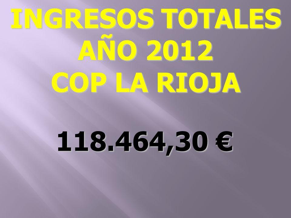 118.464,30 118.464,30 INGRESOS TOTALES AÑO 2012 COP LA RIOJA