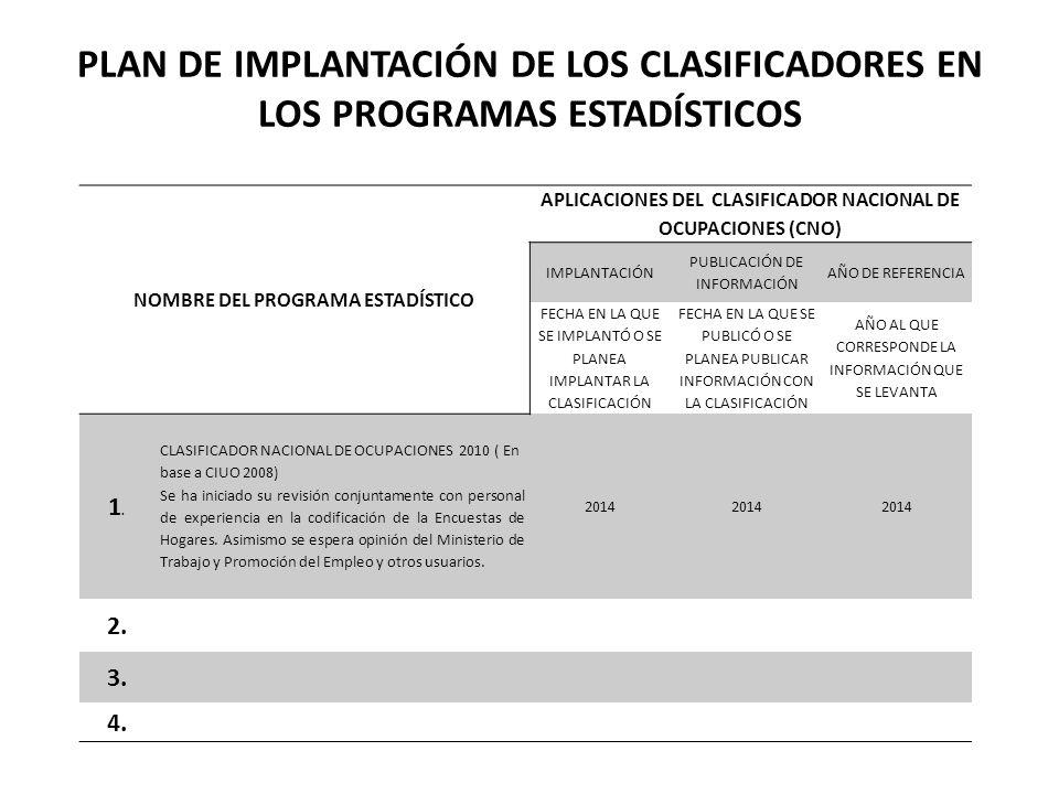PLAN DE IMPLANTACIÓN DE LOS CLASIFICADORES EN LOS PROGRAMAS ESTADÍSTICOS NOMBRE DEL PROGRAMA ESTADÍSTICO APLICACIONES DE CLASIFICACION DEL GASTO POR FINALIDADES (CCIF) IMPLANTACIÓN PUBLICACIÓN DE INFORMACIÓN AÑO DE REFERENCIA FECHA EN LA QUE SE IMPLANTÓ O SE PLANEA IMPLANTAR LA CLASIFICACIÓN FECHA EN LA QUE SE PUBLICÓ O SE PLANEA PUBLICAR INFORMACIÓN CON LA CLASIFICACIÓN AÑO AL QUE CORRESPONDE LA INFORMACIÓN QUE SE LEVANTA 1.