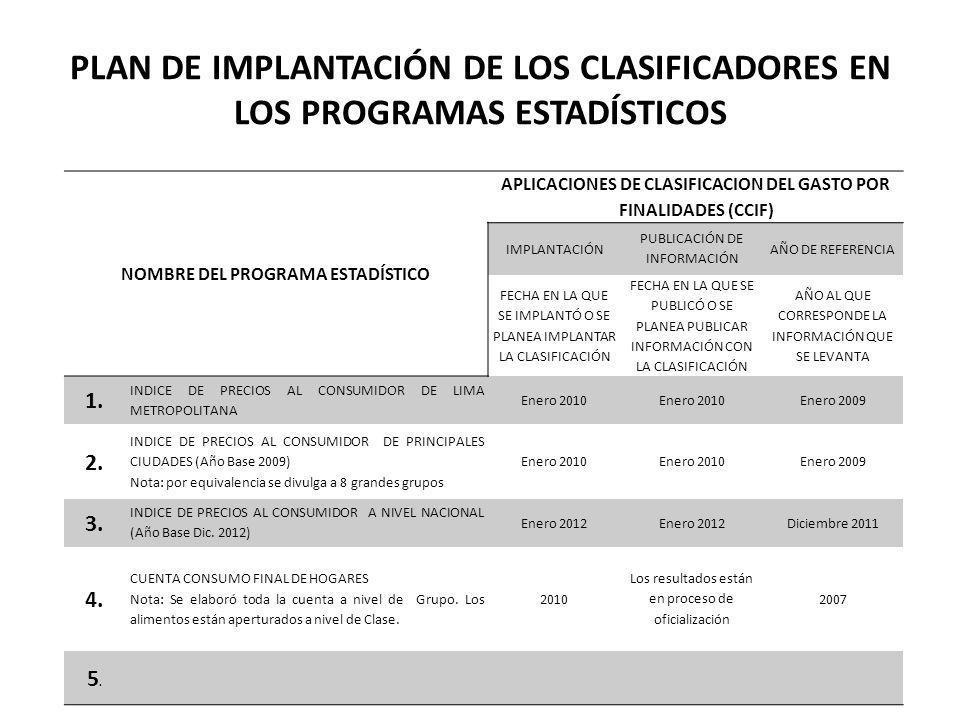 PLAN DE IMPLANTACIÓN DE LOS CLASIFICADORES EN LOS PROGRAMAS ESTADÍSTICOS NOMBRE DEL PROGRAMA ESTADÍSTICO APLICACIONES DE LA CLASIFICACIÓN DE CARRERAS UNIVERSITARIAS Y NO UNIVERSITARIAS IMPLANTACIÓN PUBLICACIÓN DE INFORMACIÓN AÑO DE REFERENCIA FECHA EN LA QUE SE IMPLANTÓ O SE PLANEA IMPLANTAR LA CLASIFICACIÓN FECHA EN LA QUE SE PUBLICÓ O SE PLANEA PUBLICAR INFORMACIÓN CON LA CLASIFICACIÓN AÑO AL QUE CORRESPONDE LA INFORMACIÓN QUE SE LEVANTA 1.