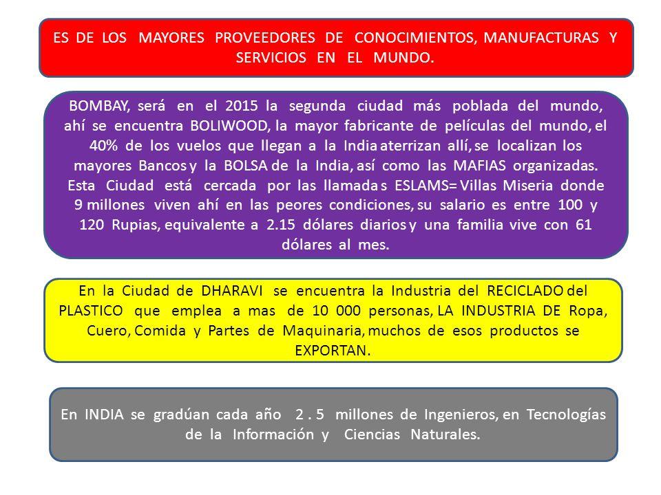 De entre sus Grandes Empresas : Creada en 1944, Produce GENÈRICOS POR VALOR DE : AÑO 2003……….1 500 MILLONES DE DÒLARES AÑO 2010……….