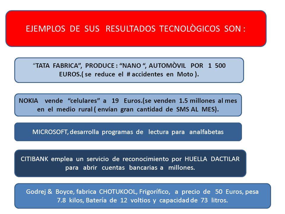 EJEMPLOS DE SUS RESULTADOS TECNOLÒGICOS SON : TATA FABRICA, PRODUCE : NANO, AUTOMÒVIL POR 1 500 EUROS.( se reduce el # accidentes en Moto ). NOKIA ven