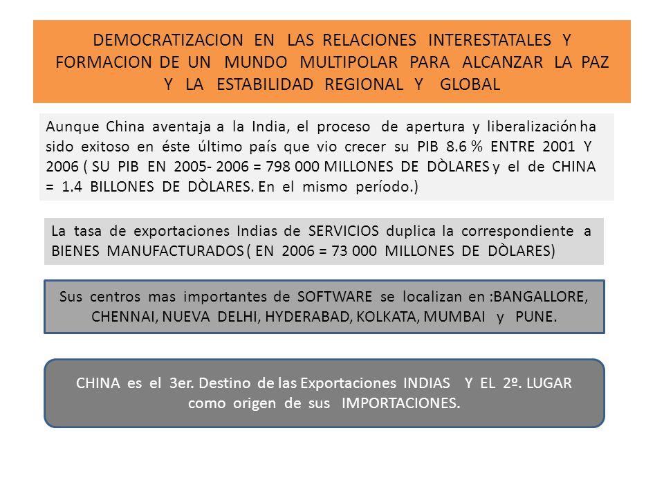 DEMOCRATIZACION EN LAS RELACIONES INTERESTATALES Y FORMACION DE UN MUNDO MULTIPOLAR PARA ALCANZAR LA PAZ Y LA ESTABILIDAD REGIONAL Y GLOBAL Aunque Chi