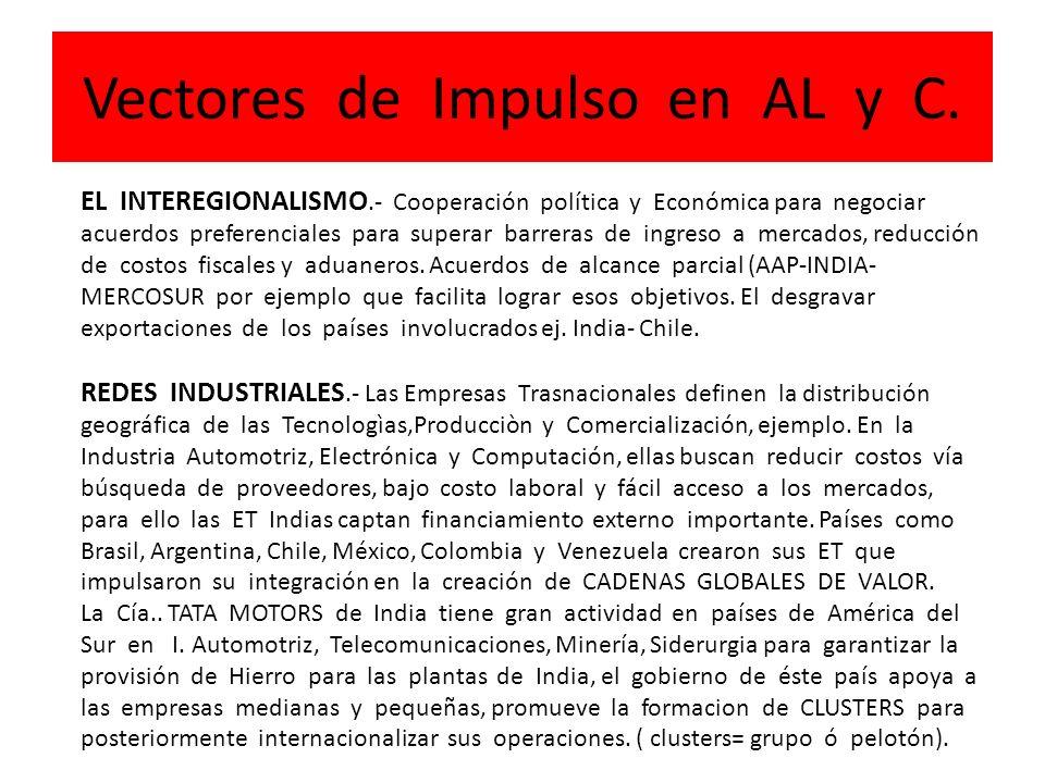 Vectores de Impulso en AL y C. EL INTEREGIONALISMO.- Cooperación política y Económica para negociar acuerdos preferenciales para superar barreras de i