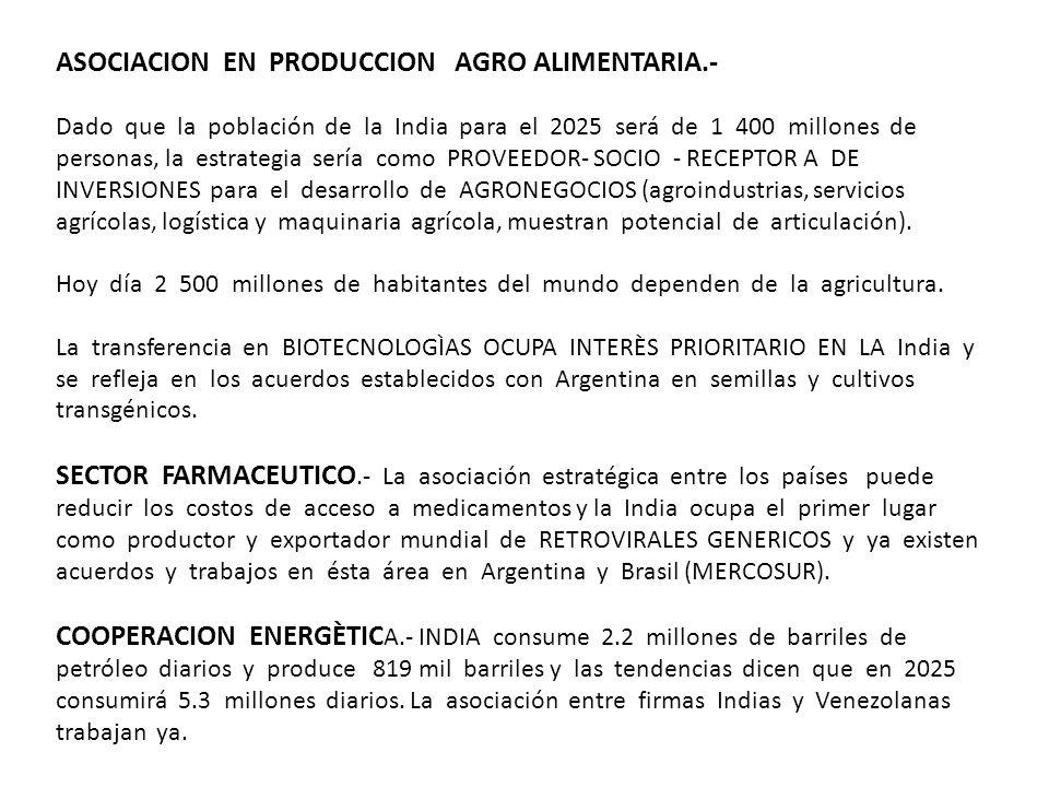 ASOCIACION EN PRODUCCION AGRO ALIMENTARIA.- Dado que la población de la India para el 2025 será de 1 400 millones de personas, la estrategia sería com