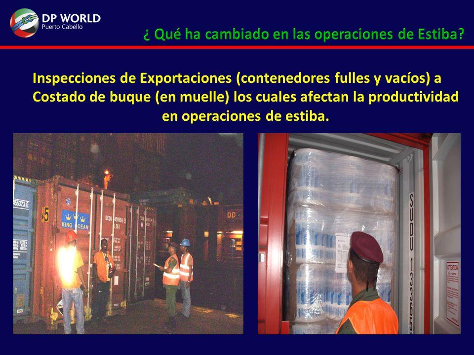 Inspecciones de Exportaciones (contenedores fulles y vacíos) a Costado de buque (en muelle) los cuales afectan la productividad en operaciones de esti
