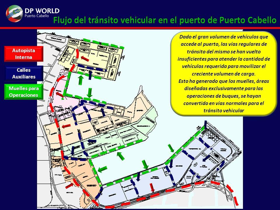 AutopistaInterna CallesAuxiliares Muelles para Operaciones Dado el gran volumen de vehículos que accede al puerto, las vías regulares de tránsito del