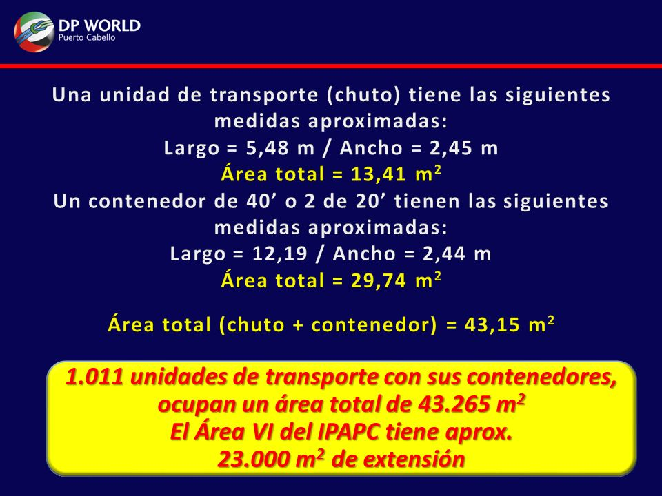 1.011 unidades de transporte con sus contenedores, ocupan un área total de 43.265 m 2 El Área VI del IPAPC tiene aprox. 23.000 m 2 de extensión