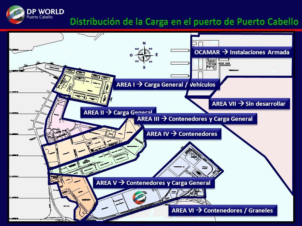 7 almacenes cubiertos: 37.680 m2 5 patios de carga general: 67.054 m2 7 almacenes cubiertos: 37.680 m2 5 patios de carga general: 67.054 m2 375.386 m 2 asignados a contenedores 32.880 posiciones de piso (TGS - 20) 1.016 conexiones para refrigerados 375.386 m 2 asignados a contenedores 32.880 posiciones de piso (TGS - 20) 1.016 conexiones para refrigerados Terminales de granel sólido: 204.810 TM Terminales de granel líquido: 58.697 m 3 Terminales de granel sólido: 204.810 TM Terminales de granel líquido: 58.697 m 3