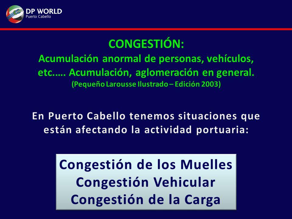 Congestión de los MuellesCongestión de los Muelles Congestión VehicularCongestión Vehicular Congestión de la CargaCongestión de la Carga Congestión de