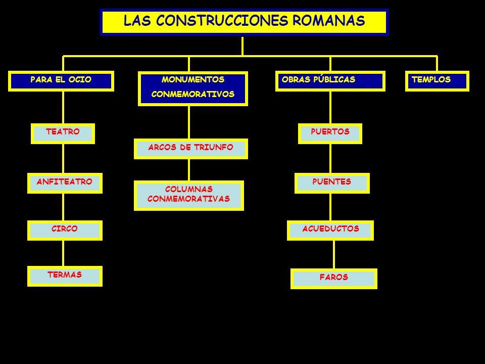 LAS CONSTRUCCIONES ROMANAS PARA EL OCIO TEATRO ANFITEATRO MONUMENTOS CONMEMORATIVOS ARCOS DE TRIUNFO COLUMNAS CONMEMORATIVAS OBRAS PÚBLICAS CIRCO TERM