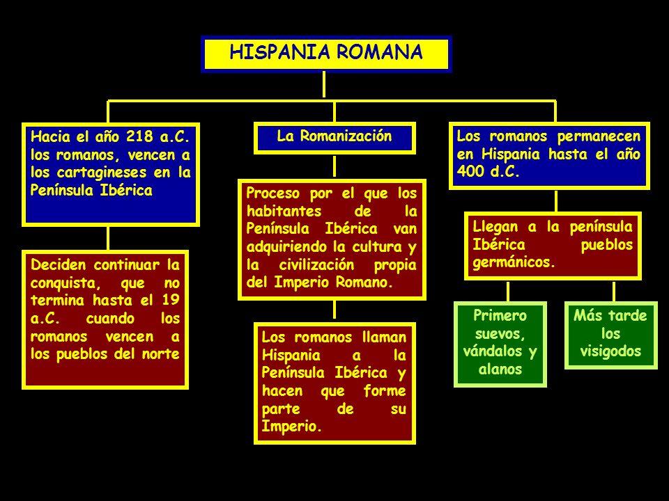 HISPANIA ROMANA Hacia el año 218 a.C. los romanos, vencen a los cartagineses en la Península Ibérica La Romanización Deciden continuar la conquista, q