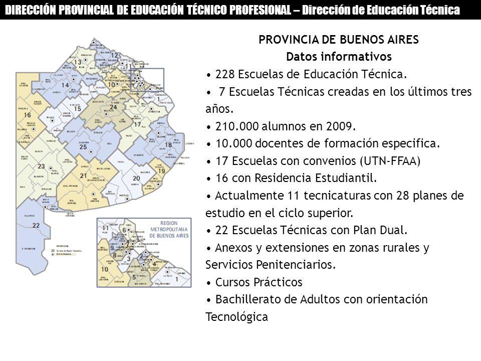PROVINCIA DE BUENOS AIRES Datos informativos 228 Escuelas de Educación Técnica. 7 Escuelas Técnicas creadas en los últimos tres años. 210.000 alumnos