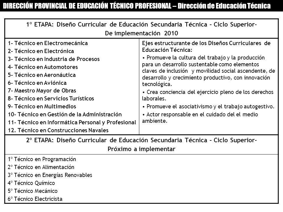 1º ETAPA: Diseño Curricular de Educación Secundaria Técnica – Ciclo Superior- De implementación 2010 1- Técnico en Electromecánica 2- Técnico en Elect