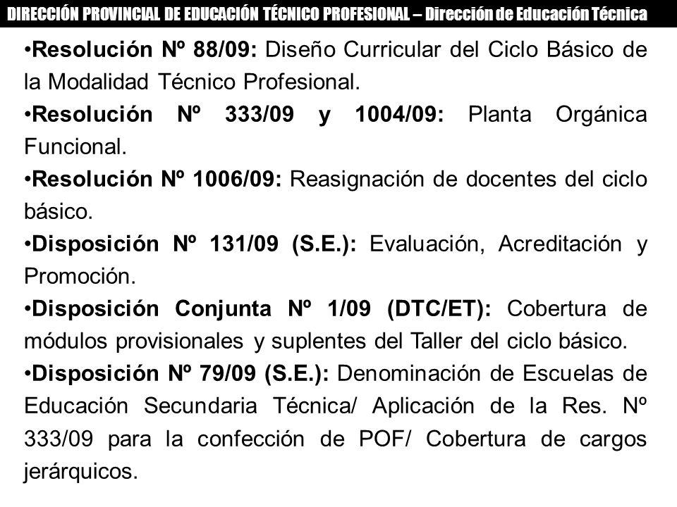 DIRECCIÓN PROVINCIAL DE EDUCACIÓN TÉCNICO PROFESIONAL – Dirección de Educación Técnica Resolución Nº 88/09: Diseño Curricular del Ciclo Básico de la M