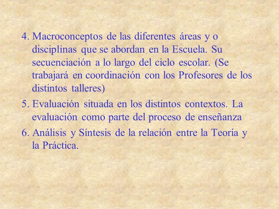 4. Macroconceptos de las diferentes áreas y o disciplinas que se abordan en la Escuela. Su secuenciación a lo largo del ciclo escolar. (Se trabajará e
