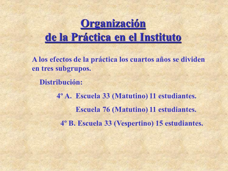 Organización de la Práctica en el Instituto A los efectos de la práctica los cuartos años se dividen en tres subgrupos. Distribución: 4º A. Escuela 33