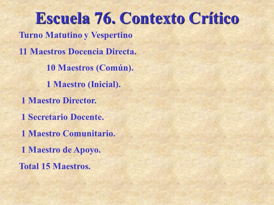 Turno Matutino y Vespertino 11 Maestros Docencia Directa. 10 Maestros (Común). 1 Maestro (Inicial). 1 Maestro Director. 1 Secretario Docente. 1 Maestr