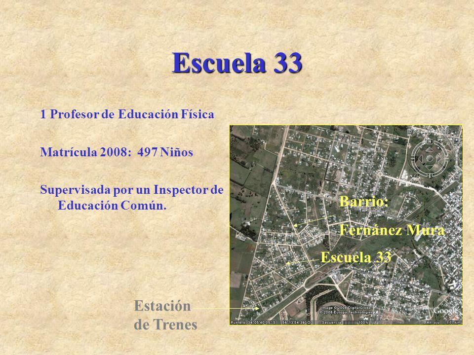 1 Profesor de Educación Física Matrícula 2008: 497 Niños Supervisada por un Inspector de Educación Común. Escuela 33 Barrio: Fernánez Mura Estación de
