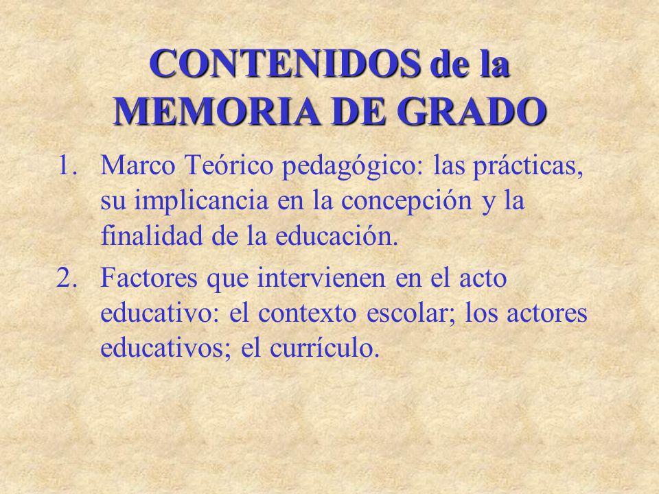 CONTENIDOS de la MEMORIA DE GRADO 1.Marco Teórico pedagógico: las prácticas, su implicancia en la concepción y la finalidad de la educación. 2.Factore