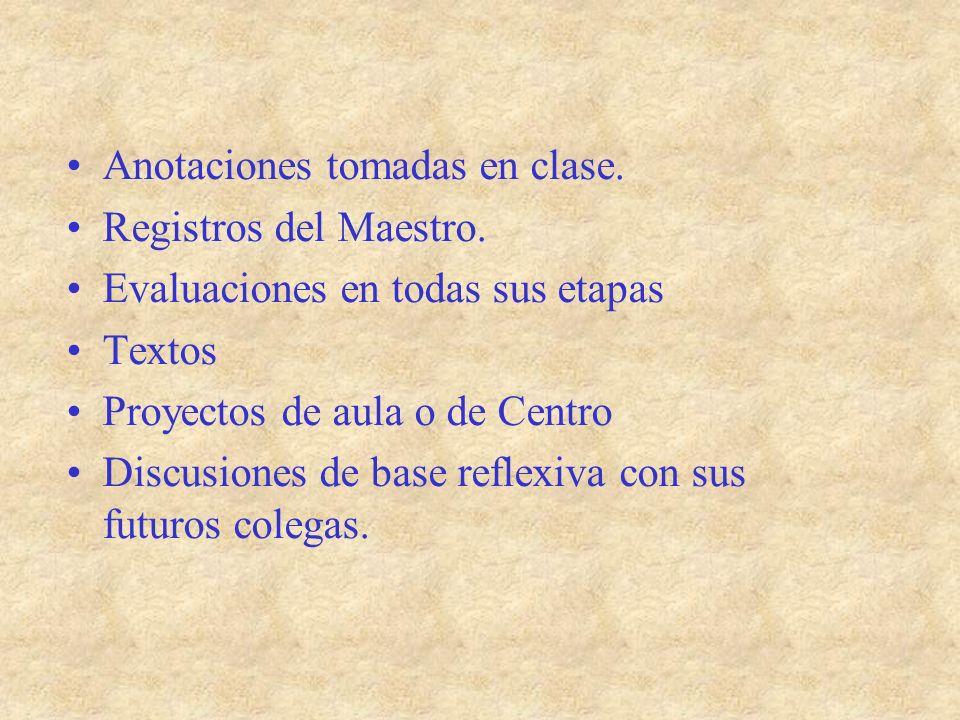Anotaciones tomadas en clase. Registros del Maestro. Evaluaciones en todas sus etapas Textos Proyectos de aula o de Centro Discusiones de base reflexi