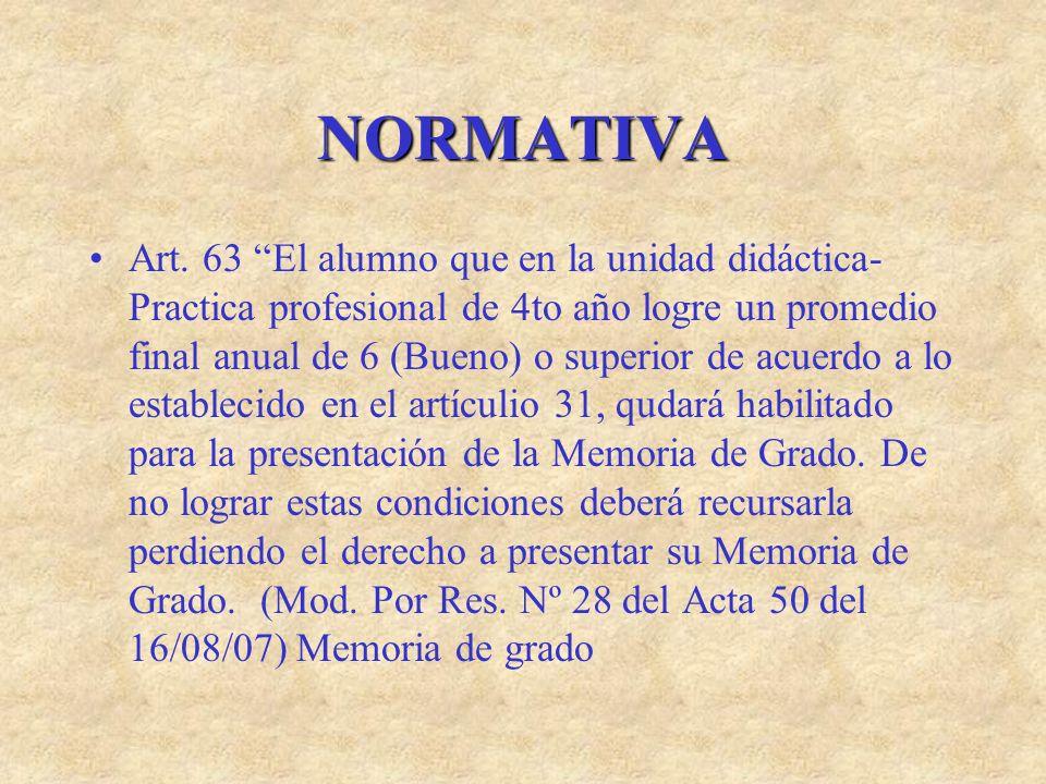 NORMATIVA Art. 63 El alumno que en la unidad didáctica- Practica profesional de 4to año logre un promedio final anual de 6 (Bueno) o superior de acuer