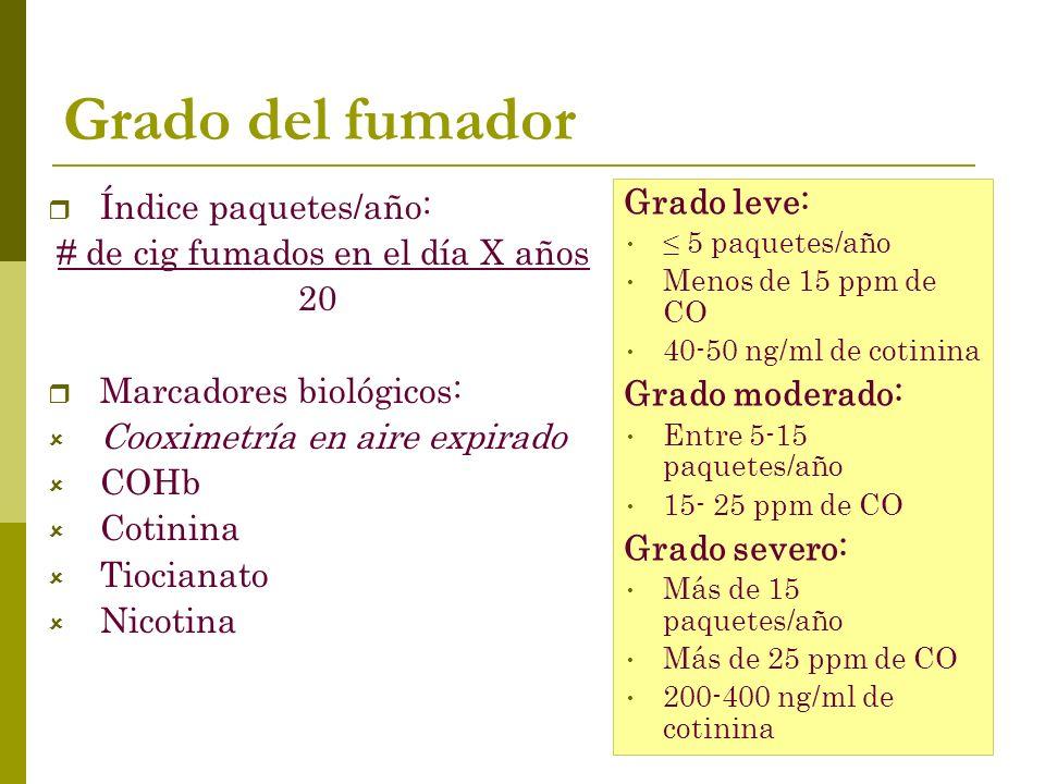 Grado del fumador Índice paquetes/año: # de cig fumados en el día X años 20 Marcadores biológicos: Cooximetría en aire expirado COHb Cotinina Tiocianato Nicotina Grado leve: 5 paquetes/año Menos de 15 ppm de CO 40-50 ng/ml de cotinina Grado moderado: Entre 5-15 paquetes/año 15- 25 ppm de CO Grado severo: Más de 15 paquetes/año Más de 25 ppm de CO 200-400 ng/ml de cotinina