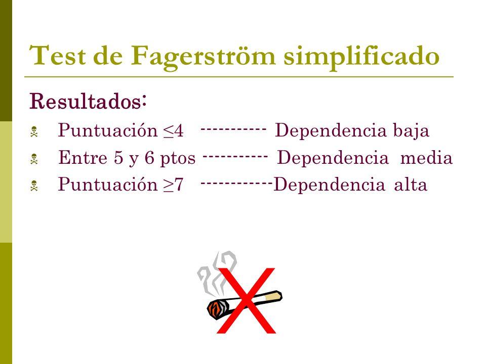 Test de Fagerström simplificado Resultados: Puntuación 4 ----------- Dependencia baja Entre 5 y 6 ptos ----------- Dependencia media Puntuación 7 ----