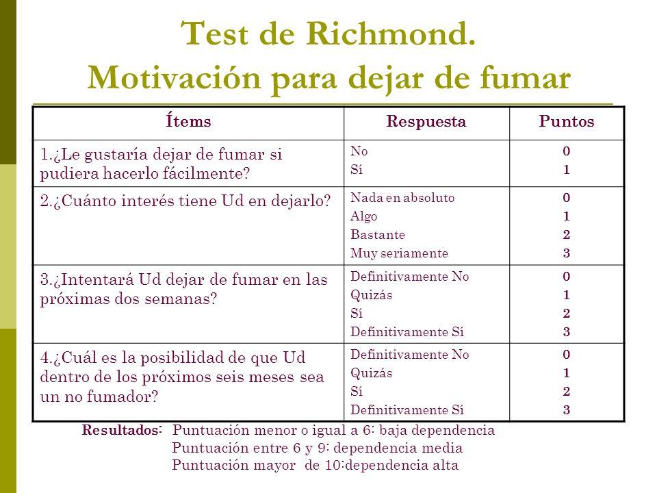 Test de Richmond. Motivación para dejar de fumar ÍtemsRespuestaPuntos 1.¿Le gustaría dejar de fumar si pudiera hacerlo fácilmente? No Sí 0101 2.¿Cuánt