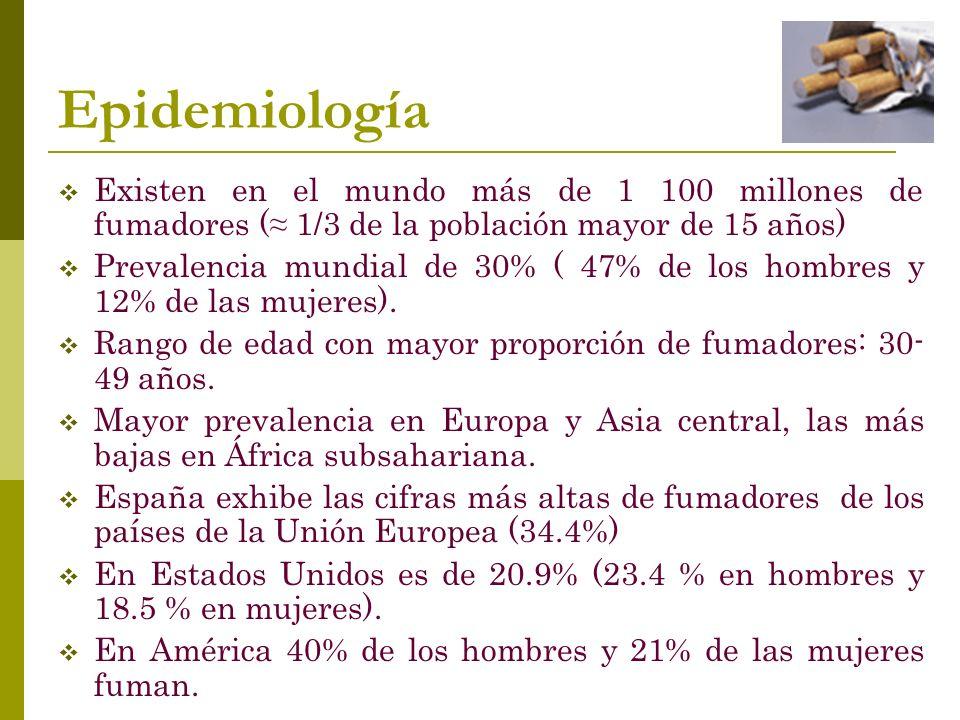 Epidemiología Existen en el mundo más de 1 100 millones de fumadores ( 1/3 de la población mayor de 15 años) Prevalencia mundial de 30% ( 47% de los h