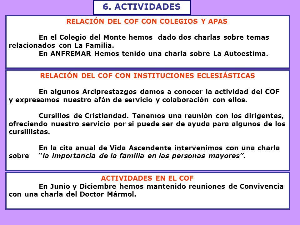 6. ACTIVIDADES RELACIÓN DEL COF CON COLEGIOS Y APAS En el Colegio del Monte hemos dado dos charlas sobre temas relacionados con La Familia. En ANFREMA