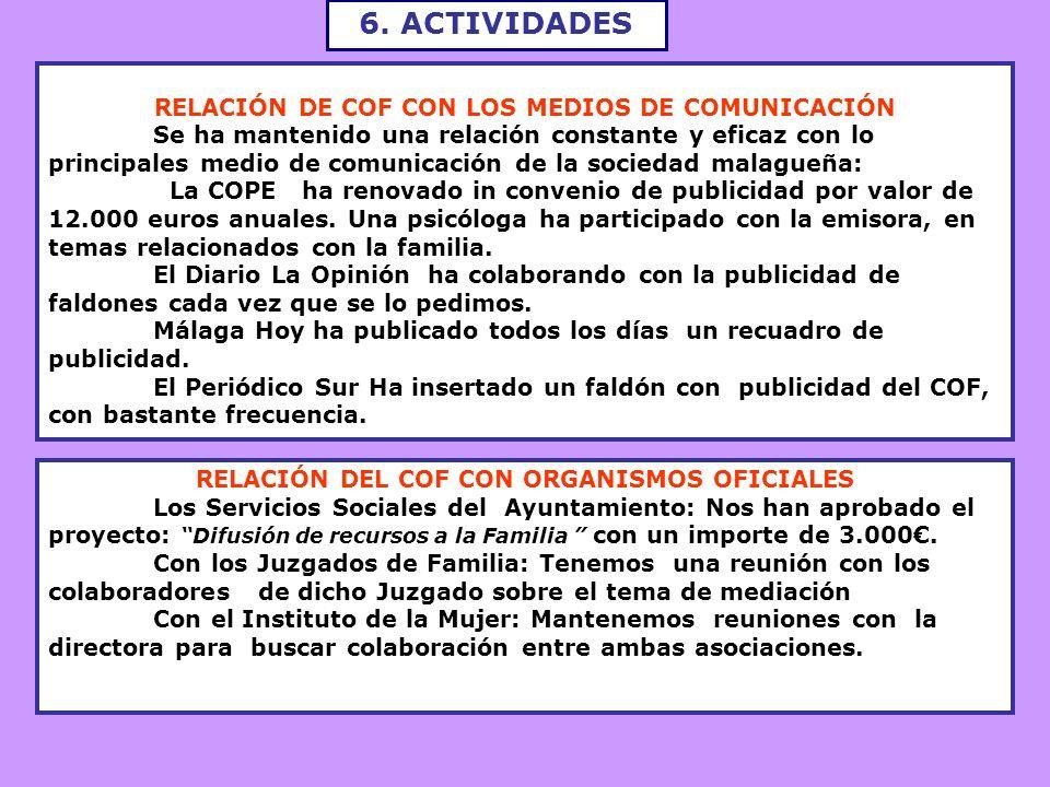 6. ACTIVIDADES RELACIÓN DE COF CON LOS MEDIOS DE COMUNICACIÓN Se ha mantenido una relación constante y eficaz con lo principales medio de comunicación