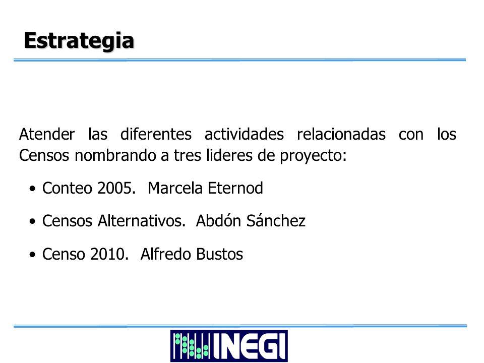 Estrategia Atender las diferentes actividades relacionadas con los Censos nombrando a tres lideres de proyecto: Conteo 2005.