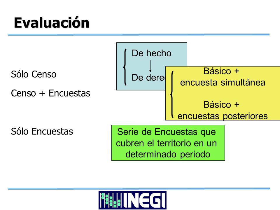 Evaluación Sólo Censo Censo + Encuestas Sólo Encuestas De hecho De derecho Básico + encuesta simultánea Básico + encuestas posteriores Serie de Encuestas que cubren el territorio en un determinado periodo
