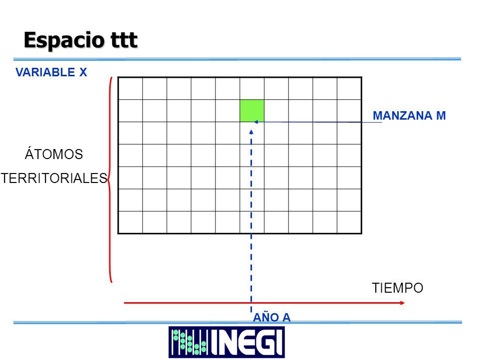 Espacio ttt ÁTOMOS TERRITORIALES TIEMPO VARIABLE X AÑO A MANZANA M