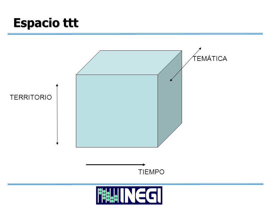 Espacio ttt TIEMPO TERRITORIO TEMÁTICA