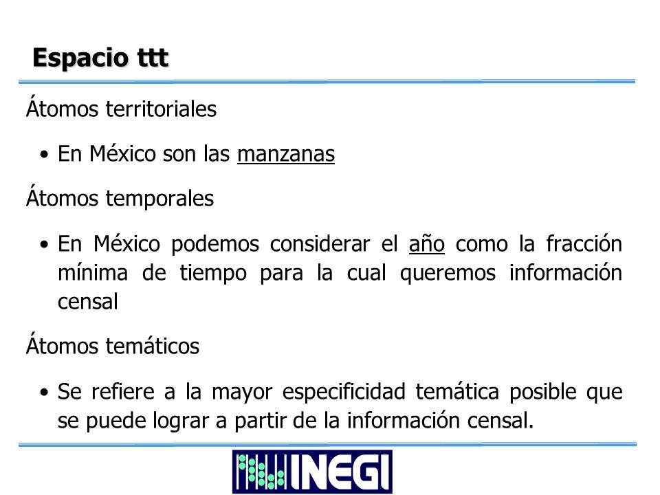 Espacio ttt Átomos territoriales En México son las manzanas Átomos temporales En México podemos considerar el año como la fracción mínima de tiempo para la cual queremos información censal Átomos temáticos Se refiere a la mayor especificidad temática posible que se puede lograr a partir de la información censal.
