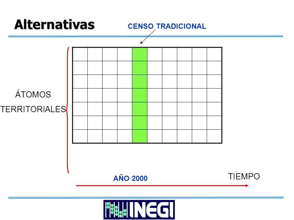 Alternativas ÁTOMOS TERRITORIALES TIEMPO AÑO 2000 CENSO TRADICIONAL