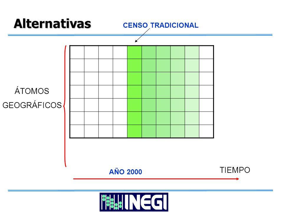 Alternativas ÁTOMOS GEOGRÁFICOS TIEMPO AÑO 2000 CENSO TRADICIONAL