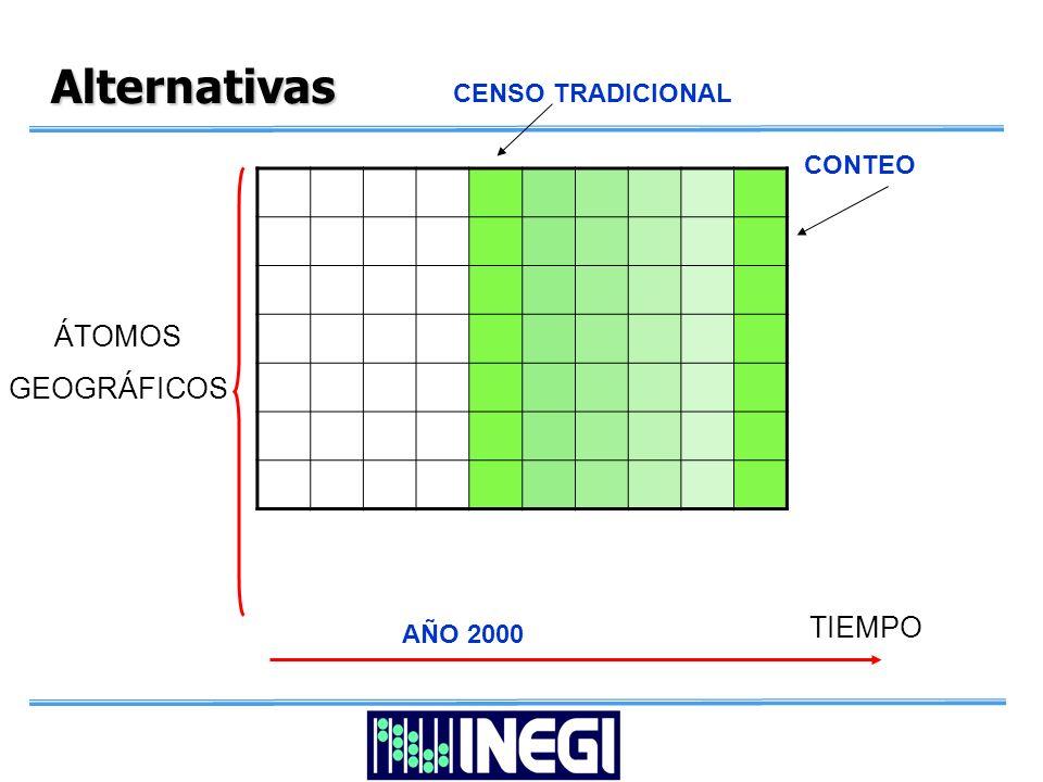 Alternativas ÁTOMOS GEOGRÁFICOS TIEMPO AÑO 2000 CENSO TRADICIONAL CONTEO