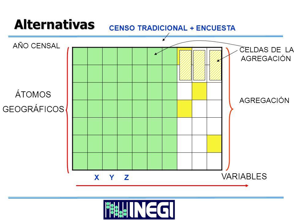 Alternativas ÁTOMOS GEOGRÁFICOS VARIABLES X Y Z AÑO CENSAL CENSO TRADICIONAL + ENCUESTA AGREGACIÓN CELDAS DE LA AGREGACIÓN