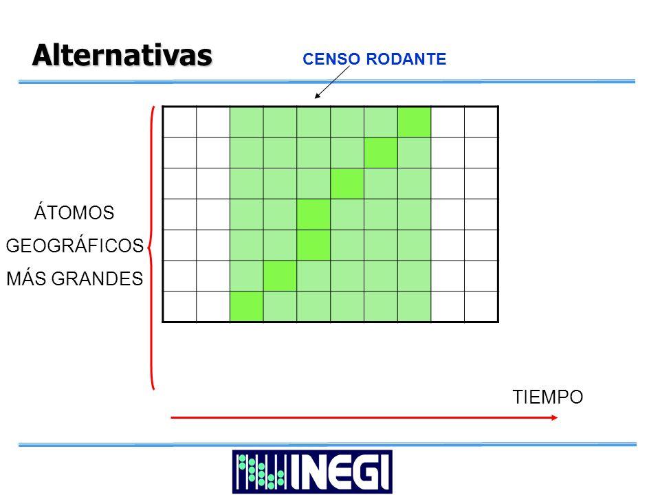 Alternativas ÁTOMOS GEOGRÁFICOS MÁS GRANDES TIEMPO CENSO RODANTE