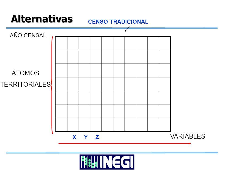 Alternativas ÁTOMOS TERRITORIALES VARIABLES X Y Z AÑO CENSAL CENSO TRADICIONAL