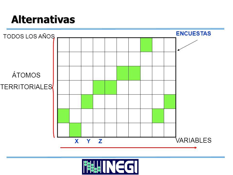 Alternativas ÁTOMOS TERRITORIALES VARIABLES X Y Z TODOS LOS AÑOS ENCUESTAS