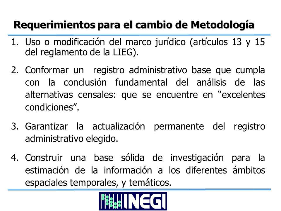 Requerimientos para el cambio de Metodología 1.Uso o modificación del marco jurídico (artículos 13 y 15 del reglamento de la LIEG).